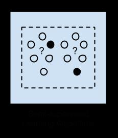 Schéma de lapprentissage semi-supervisé